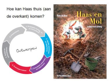 haas_en_mol3